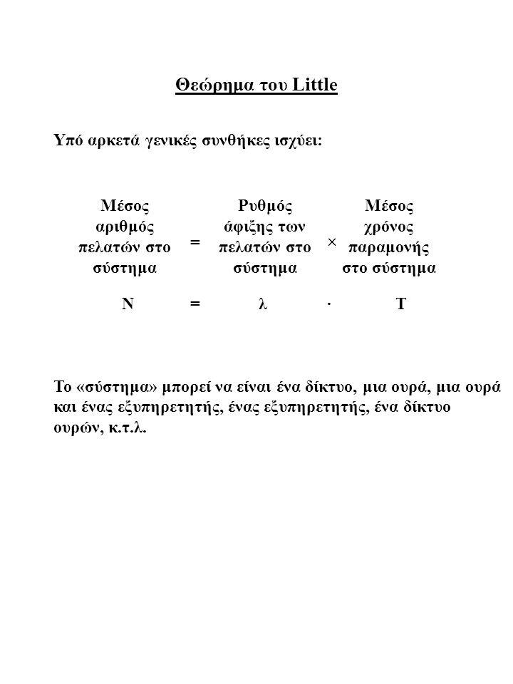 Θεώρημα του Little Yπό αρκετά γενικές συνθήκες ισχύει: =× Ν=λ∙Τ Το «σύστημα» μπορεί να είναι ένα δίκτυο, μια ουρά, μια ουρά και ένας εξυπηρετητής, ένας εξυπηρετητής, ένα δίκτυο ουρών, κ.τ.λ.