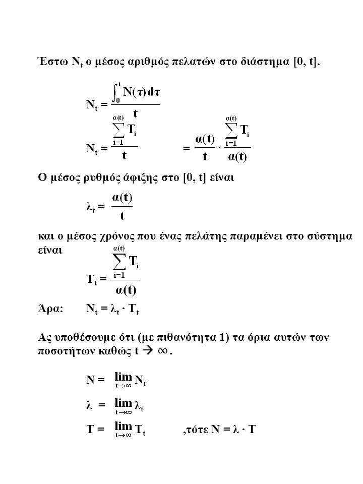 Παράδειγμα: (υπολογιστικό σύστημα μοιρασμού χρόνου) λ = Τ: μέσος χρόνος παραμονής ενός πελάτη στο σύστημα Τ = R + D D: μέση καθυστέρηση μεταξύ της χρονικής στιγμής που μια εργασία (job) υποβάλλεται στην CPU και της χρονικής στιγμής που η εκτέλεσή της έρχεται εις πέρας R + P ≤ T ≤ R + N ∙ P