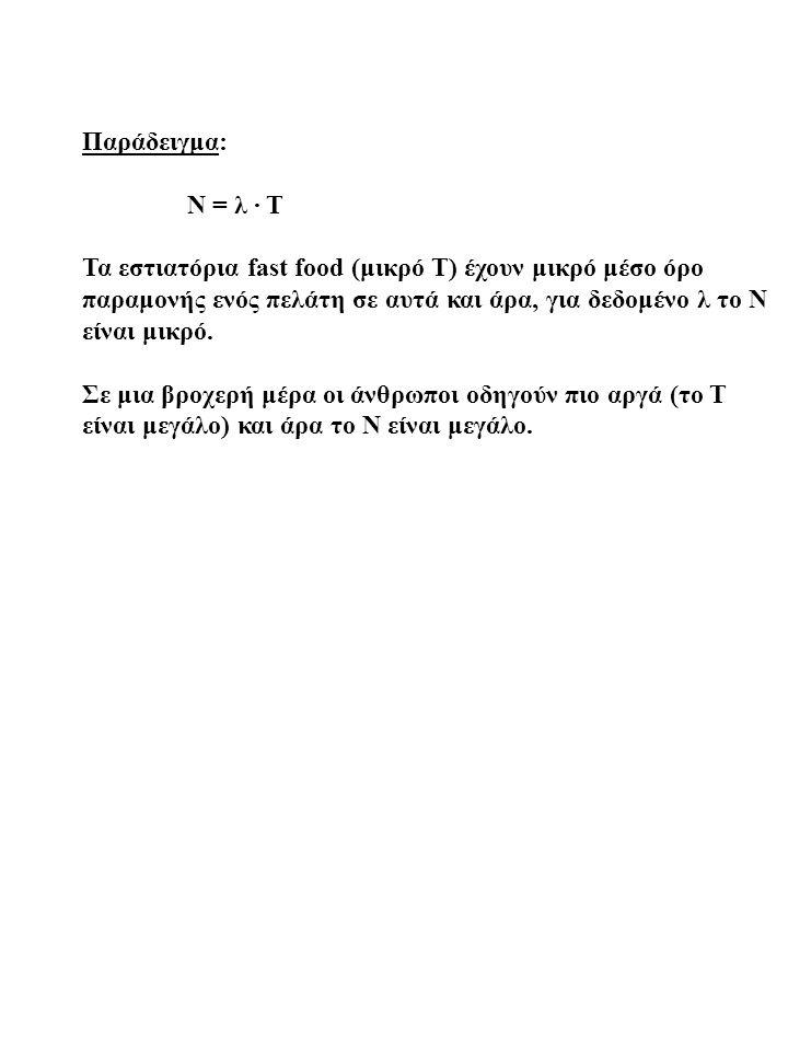 Παράδειγμα: (Εφαρμογή του Θεωρήματος του Little) Ν = λ ∙ Τ To «σύστημα» μπορεί να είναι μια ουρά, ουρά και εξυπηρετητής, εξυπηρετητής, κ.τ.λ.