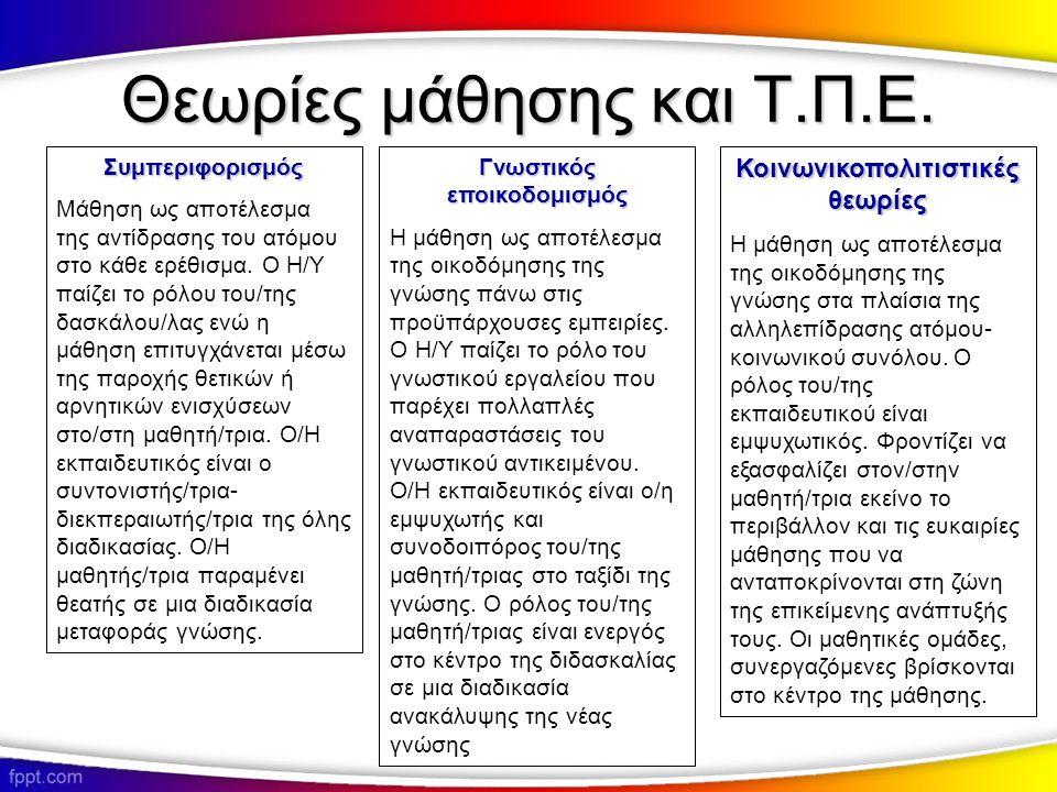 Θεωρίες μάθησης και Τ.Π.Ε. Συμπεριφορισμός Μάθηση ως αποτέλεσμα της αντίδρασης του ατόμου στο κάθε ερέθισμα. Ο Η/Υ παίζει το ρόλου του/της δασκάλου/λα