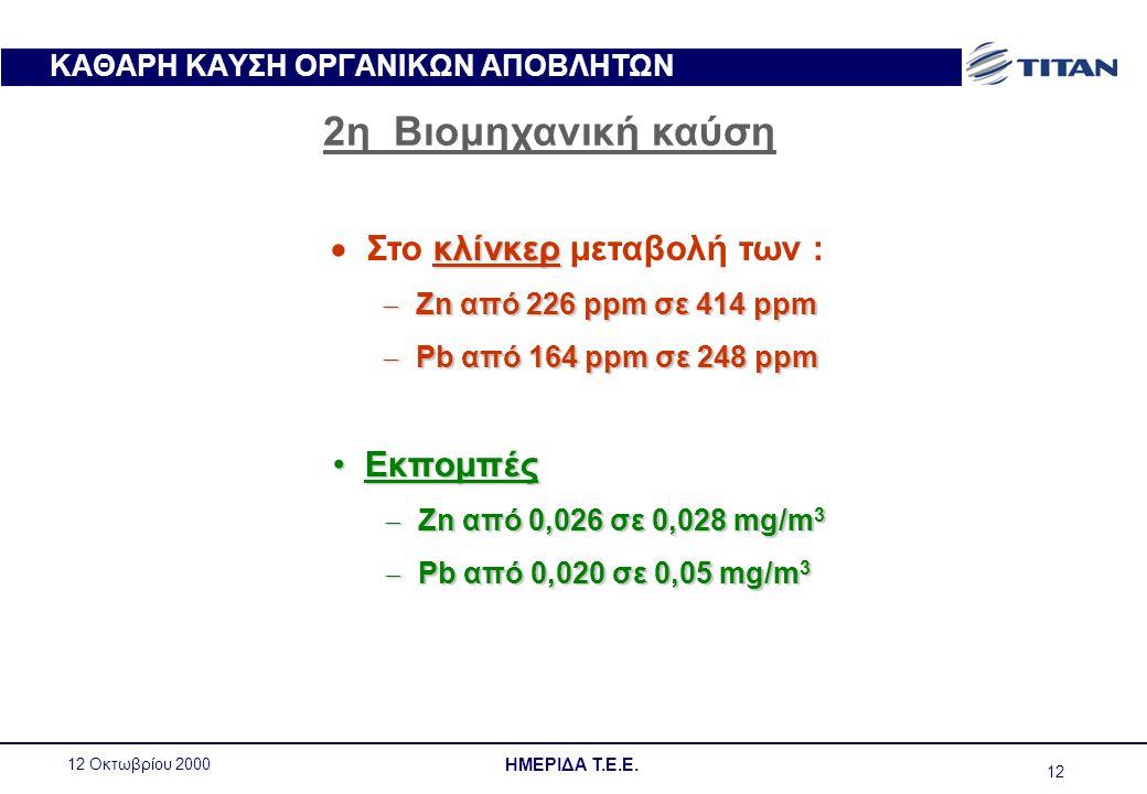 12 Οκτωβρίου 2000 12 ΗΜΕΡΙΔΑ Τ.Ε.Ε. ΚΑΘΑΡΗ ΚΑΥΣΗ ΟΡΓΑΝΙΚΩΝ ΑΠΟΒΛΗΤΩΝ 2η Βιομηχανική καύση κλίνκερ  Στο κλίνκερ μεταβολή των :  Zn από 226 ppm σε 414