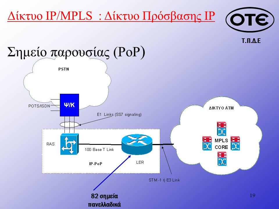 Τ.Π.Δ.Ε 19 Δίκτυο IP/MPLS : Δίκτυο Πρόσβασης IP Σημείο παρουσίας (PoP ) 82 σημεία πανελλαδικά