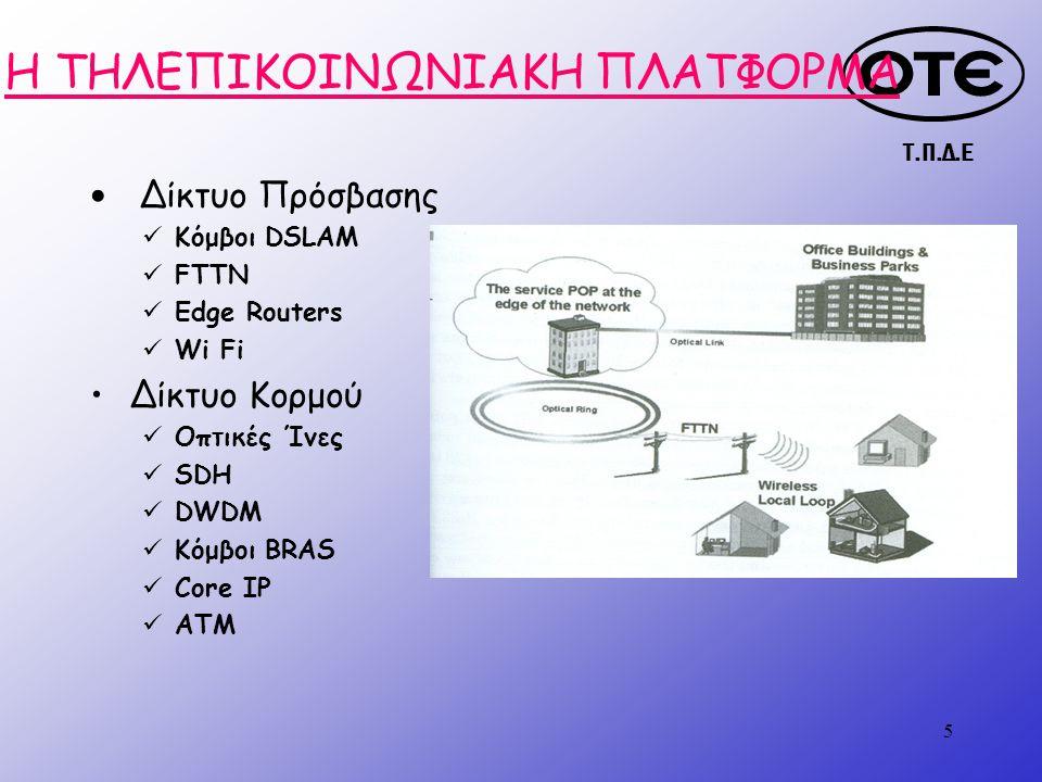 Τ.Π.Δ.Ε 5 Η ΤΗΛΕΠΙΚΟΙΝΩΝΙΑΚΗ ΠΛΑΤΦΟΡΜΑ Δίκτυο Πρόσβασης Κόμβοι DSLAM FTTN Edge Routers Wi Fi Δίκτυο Κορμού Οπτικές Ίνες SDH DWDM Κόμβοι BRAS Core IP ATM