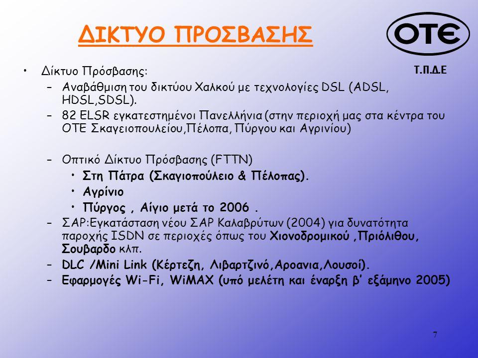 Τ.Π.Δ.Ε 7 ΔΙΚΤΥΟ ΠΡΟΣΒΑΣΗΣ Δίκτυο Πρόσβασης: –Αναβάθμιση του δικτύου Χαλκού με τεχνολογίες DSL (ADSL, HDSL,SDSL).