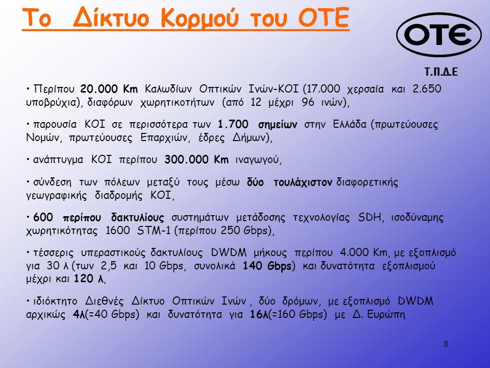 Τ.Π.Δ.Ε 8 Το Δίκτυο Κορμού του ΟΤΕ Περίπου 20.000 Km Καλωδίων Οπτικών Ινών-ΚΟΙ (17.000 χερσαία και 2.650 υποβρύχια), διαφόρων χωρητικοτήτων (από 12 μέχρι 96 ινών), παρουσία ΚΟΙ σε περισσότερα των 1.700 σημείων στην Ελλάδα (πρωτεύουσες Νομών, πρωτεύουσες Επαρχιών, έδρες Δήμων), ανάπτυγμα ΚΟΙ περίπου 300.000 Km ιναγωγού, σύνδεση των πόλεων μεταξύ τους μέσω δύο τουλάχιστον διαφορετικής γεωγραφικής διαδρομής ΚΟΙ, 600 περίπου δακτυλίους συστημάτων μετάδοσης τεχνολογίας SDH, ισοδύναμης χωρητικότητας 1600 STM-1 (περίπου 250 Gbps), τέσσερις υπεραστικούς δακτυλίους DWDM μήκους περίπου 4.000 Km, με εξοπλισμό για 30 λ (των 2,5 και 10 Gbps, συνολικά 140 Gbps) και δυνατότητα εξοπλισμού μέχρι και 120 λ, ιδιόκτητο Διεθνές Δίκτυο Οπτικών Ινών, δύο δρόμων, με εξοπλισμό DWDM αρχικώς 4λ(=40 Gbps) και δυνατότητα για 16λ(=160 Gbps) με Δ.
