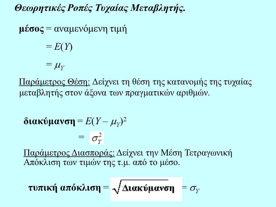 Θεωρητικές Ροπές Τυχαίας Μεταβλητής. μέσος = αναμενόμενη τιμή = E(Y) =  Y Παράμετρος Θέση: Δείχνει τη θέση της κατανομής της τυχαίας μεταβλητής στον
