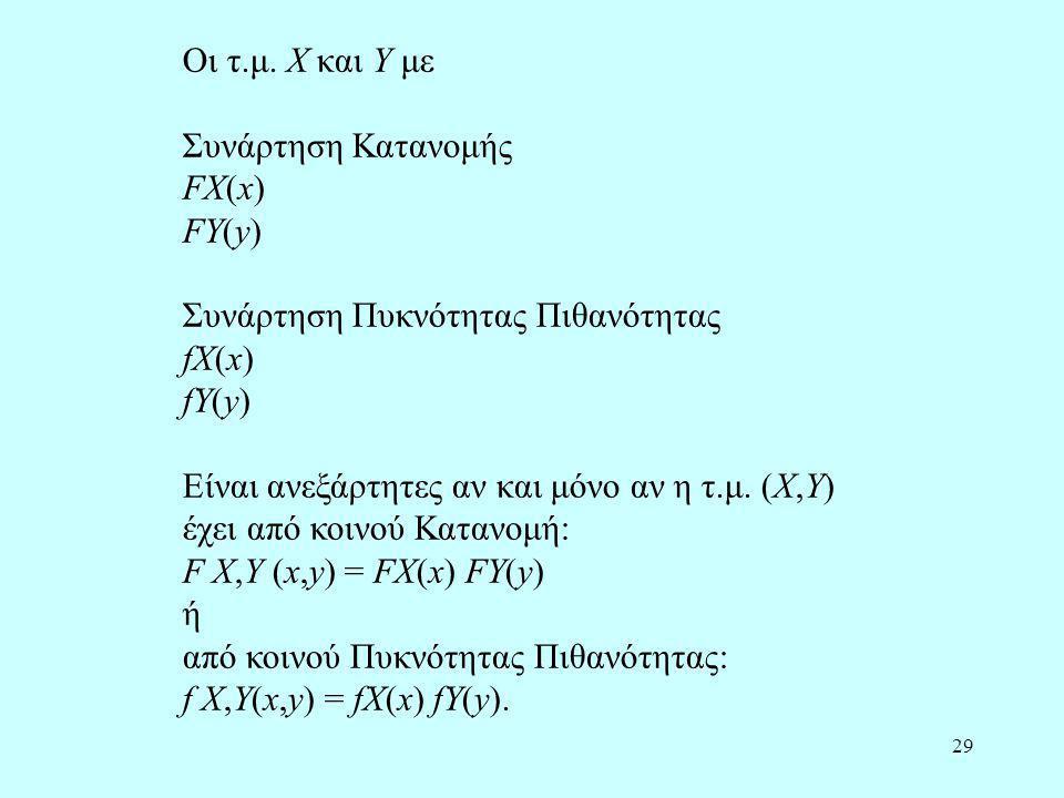29 Οι τ.μ. X και Y με Συνάρτηση Κατανομής FX(x) FY(y) Συνάρτηση Πυκνότητας Πιθανότητας fX(x) fY(y) Είναι ανεξάρτητες αν και μόνο αν η τ.μ. (X,Y) έχει