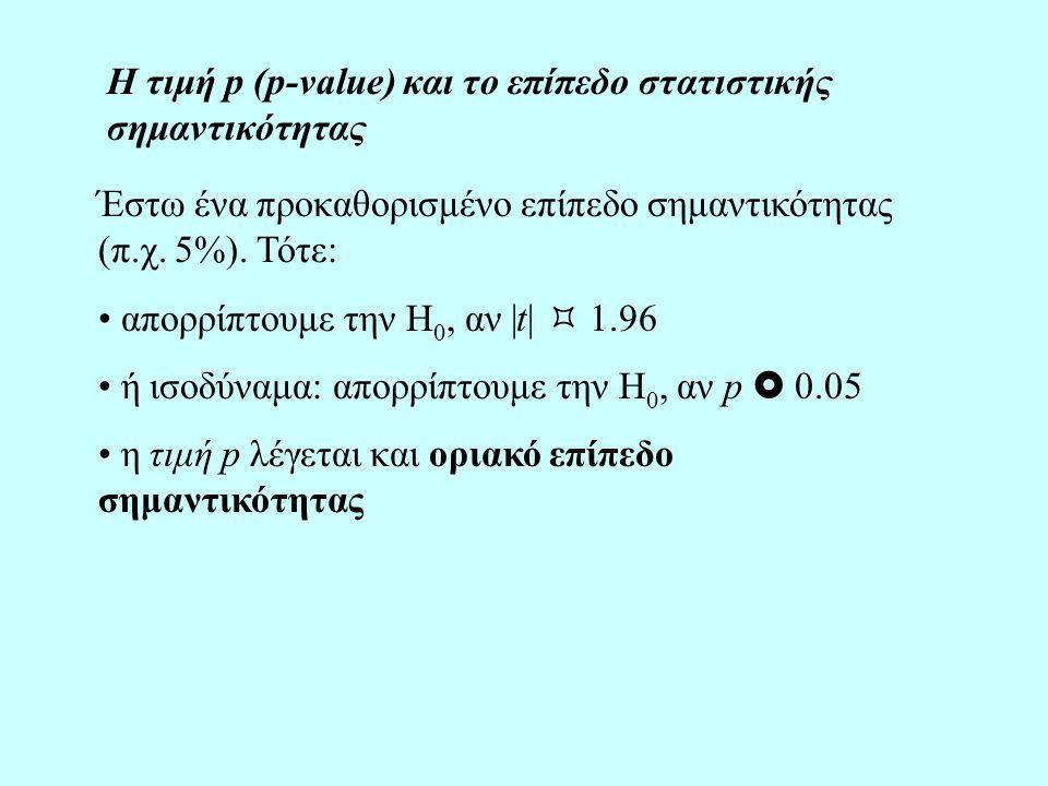Η τιμή p (p-value) και το επίπεδο στατιστικής σημαντικότητας Έστω ένα προκαθορισμένο επίπεδο σημαντικότητας (π.χ.