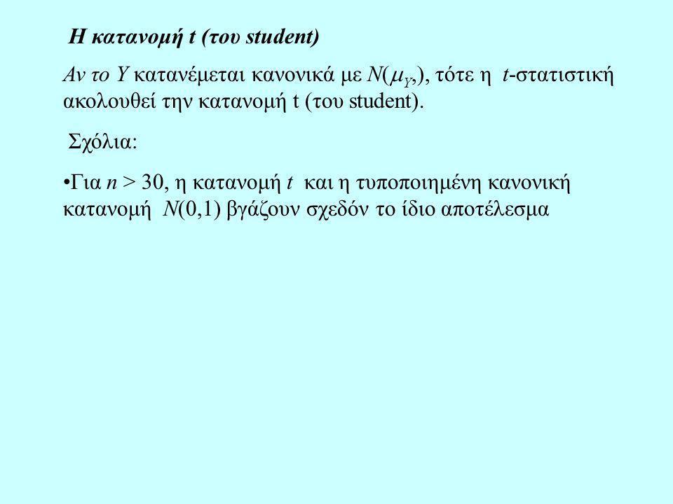 Η κατανομή t (του student) Αν το Y κατανέμεται κανονικά με N(  Y,), τότε η t-στατιστική ακολουθεί την κατανομή t (του student). Σχόλια: Για n > 30, η