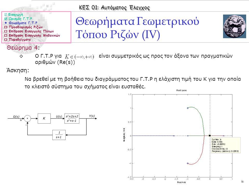 ΚΕΣ 01: Αυτόματος Έλεγχος © 2006 Nicolas Tsapatsoulis Θεωρήματα Γεωμετρικού Τόπου Ριζών (IV) Θεώρημα 4: ◊Ο Γ.Τ.Ρ για είναι συμμετρικός ως προς τον άξο