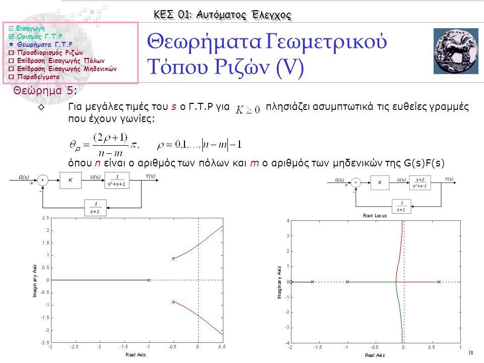 ΚΕΣ 01: Αυτόματος Έλεγχος © 2006 Nicolas Tsapatsoulis Θεωρήματα Γεωμετρικού Τόπου Ριζών (V) Θεώρημα 5: ◊Για μεγάλες τιμές του s o Γ.Τ.Ρ για πλησιάζει