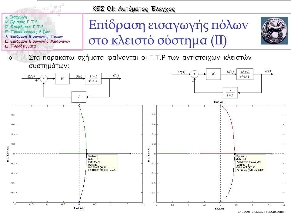 ΚΕΣ 01: Αυτόματος Έλεγχος © 2006 Nicolas Tsapatsoulis Επίδραση εισαγωγής πόλων στο κλειστό σύστημα (ΙΙ) ◊Στα παρακάτω σχήματα φαίνονται οι Γ.Τ.Ρ των α