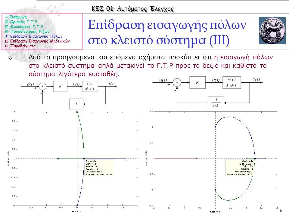 ΚΕΣ 01: Αυτόματος Έλεγχος © 2006 Nicolas Tsapatsoulis Επίδραση εισαγωγής πόλων στο κλειστό σύστημα (ΙΙΙ) ◊Από τα προηγούμενα και επόμενα σχήματα προκύ