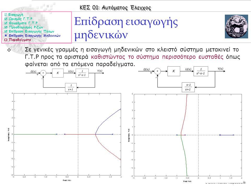 ΚΕΣ 01: Αυτόματος Έλεγχος © 2006 Nicolas Tsapatsoulis Επίδραση εισαγωγής μηδενικών ◊Σε γενικές γραμμές η εισαγωγή μηδενικών στο κλειστό σύστημα μετακι