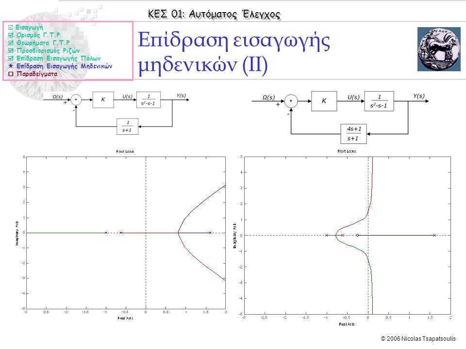 ΚΕΣ 01: Αυτόματος Έλεγχος © 2006 Nicolas Tsapatsoulis Επίδραση εισαγωγής μηδενικών (ΙΙ)  Εισαγωγή  Ορισμός Γ.Τ.Ρ  Θεωρήματα Γ.Τ.Ρ  Προσδιορισμός Ρ