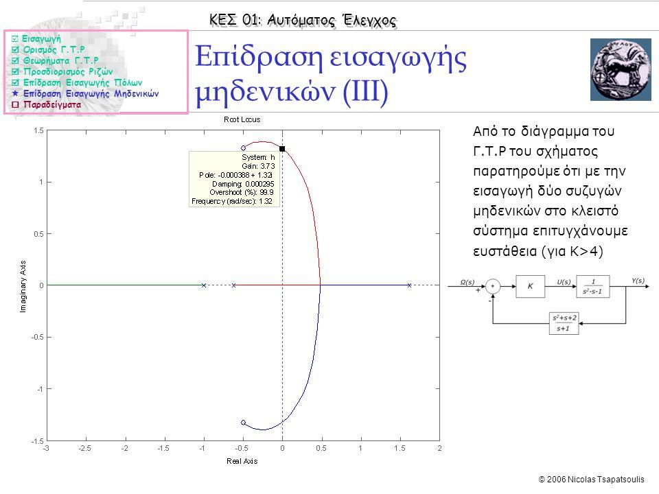 ΚΕΣ 01: Αυτόματος Έλεγχος © 2006 Nicolas Tsapatsoulis Επίδραση εισαγωγής μηδενικών (ΙΙΙ)  Εισαγωγή  Ορισμός Γ.Τ.Ρ  Θεωρήματα Γ.Τ.Ρ  Προσδιορισμός