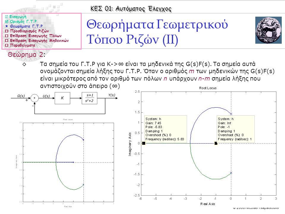 ΚΕΣ 01: Αυτόματος Έλεγχος © 2006 Nicolas Tsapatsoulis Θεωρήματα Γεωμετρικού Τόπου Ριζών (II) Θεώρημα 2: ◊Τα σημεία του Γ.Τ.Ρ για Κ->∞ είναι τα μηδενικ