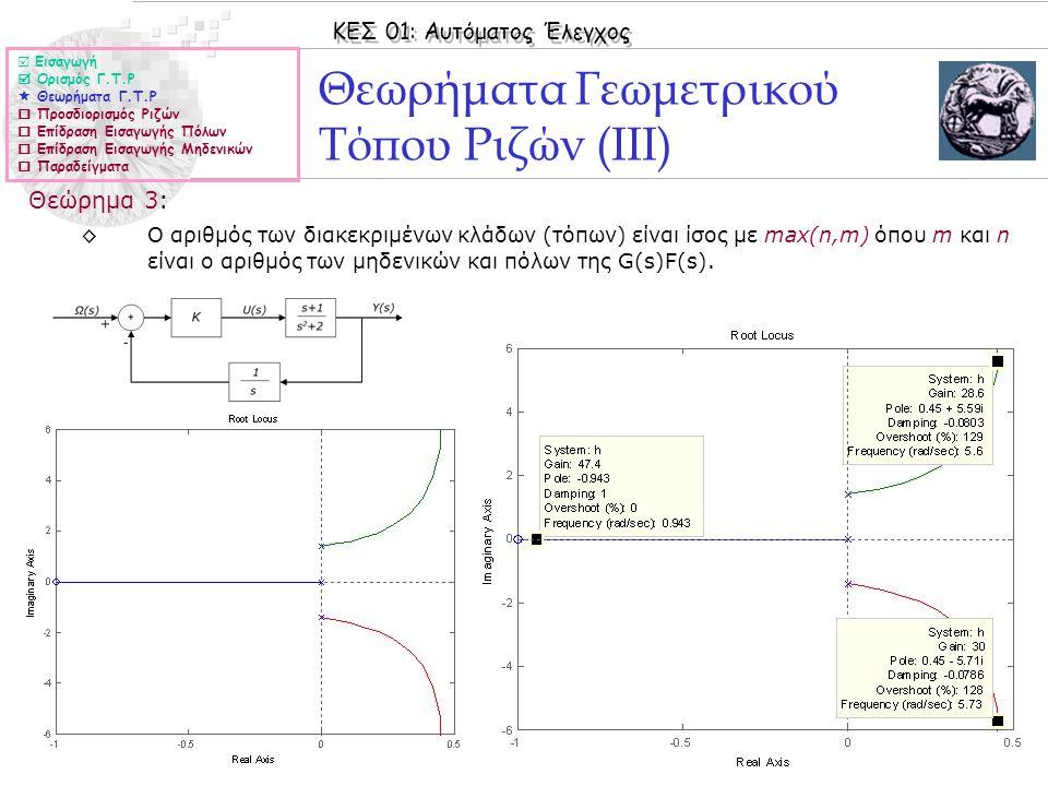 ΚΕΣ 01: Αυτόματος Έλεγχος © 2006 Nicolas Tsapatsoulis Θεωρήματα Γεωμετρικού Τόπου Ριζών (IIΙ) Θεώρημα 3: ◊Ο αριθμός των διακεκριμένων κλάδων (τόπων) ε