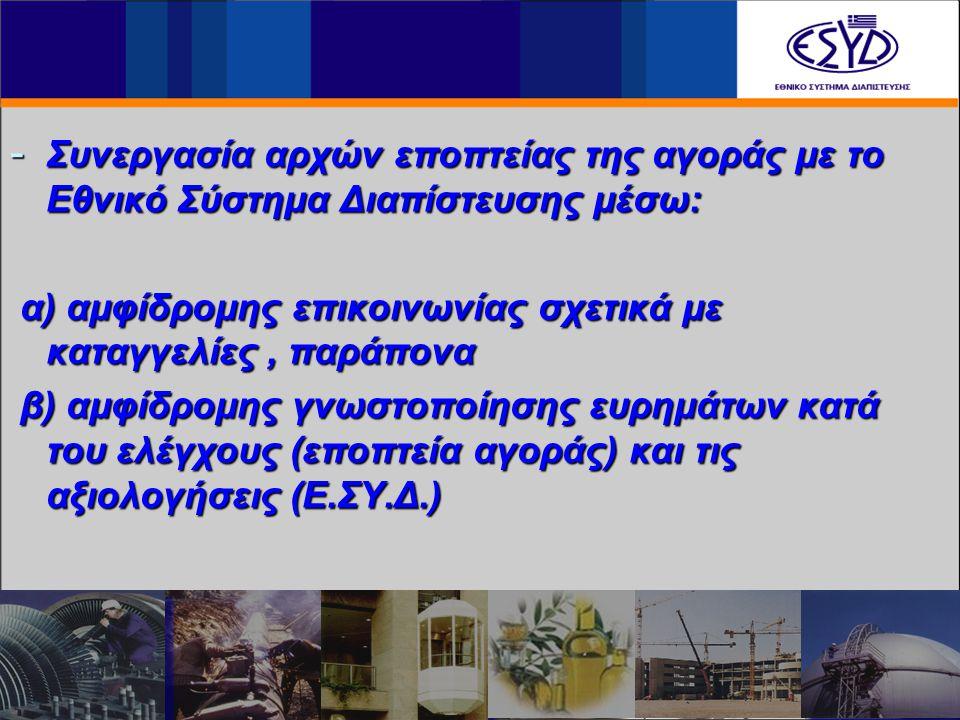 - Συνεργασία αρχών εποπτείας της αγοράς με το Εθνικό Σύστημα Διαπίστευσης μέσω: α) αμφίδρομης επικοινωνίας σχετικά με καταγγελίες, παράπονα α) αμφίδρο