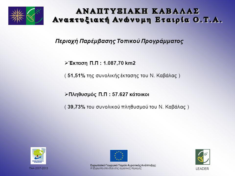 ΠΑΑ 2007-2013 Ευρωπαϊκό Γεωργικό Ταμείο Αγροτικής Ανάπτυξης: Η Ευρώπη επενδύει στις αγροτικές περιοχές LEADER Περιοχή Παρέμβασης Τοπικού Προγράμματος  Έκταση Π.Π : 1.087,70 km2 ( 51,51% της συνολικής έκτασης του Ν.