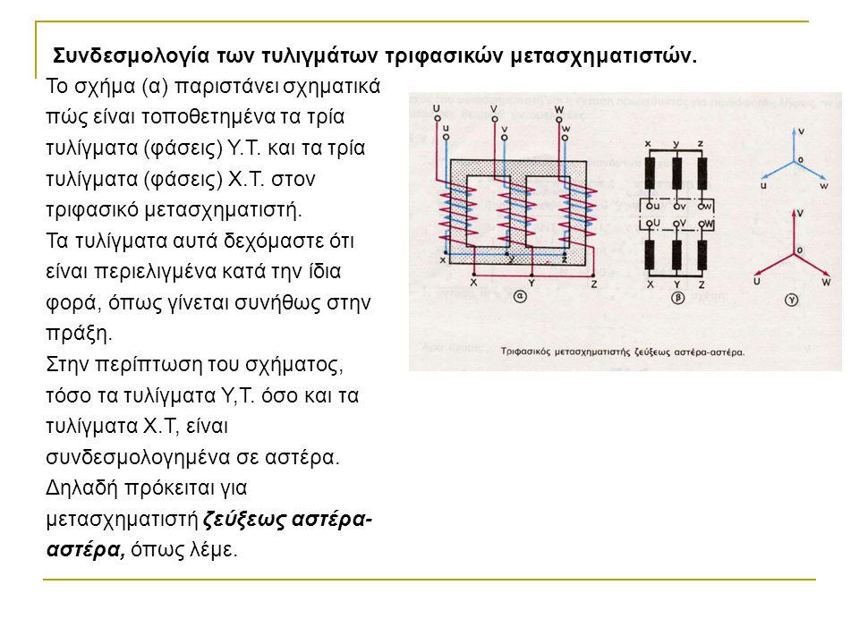 Συνδεσμολογία των τυλιγμάτων τριφασικών μετασχηματιστών. Το σχήμα (α) παριστάνει σχηματικά πώς είναι τοποθετημένα τα τρία τυλίγματα (φάσεις) Υ.Τ. και