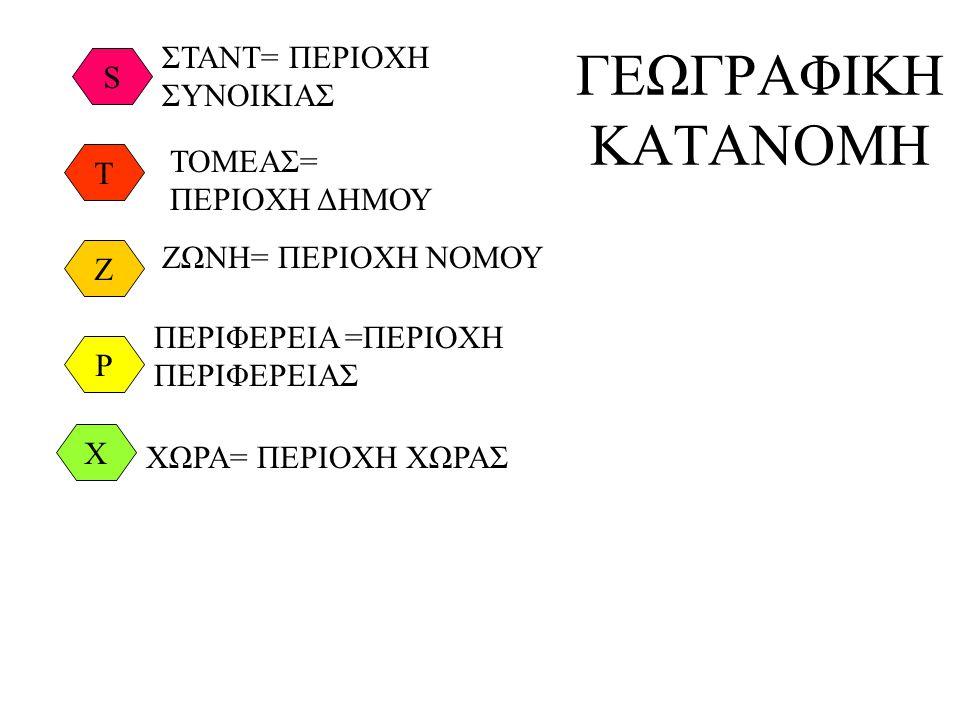S T Z P X ΣΤΑΝΤ= ΠΕΡΙΟΧΗ ΣΥΝΟΙΚΙΑΣ ΤΟΜΕΑΣ= ΠΕΡΙΟΧΗ ΔΗΜΟΥ ΖΩΝΗ= ΠΕΡΙΟΧΗ ΝΟΜΟΥ ΠΕΡΙΦΕΡΕΙΑ =ΠΕΡΙΟΧΗ ΠΕΡΙΦΕΡΕΙΑΣ ΧΩΡΑ= ΠΕΡΙΟΧΗ ΧΩΡΑΣ ΓΕΩΓΡΑΦΙΚΗ ΚΑΤΑΝΟΜΗ