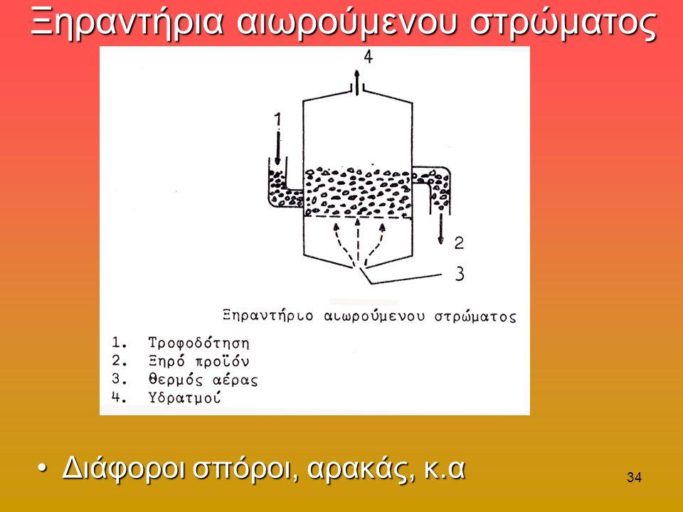 34 Ξηραντήρια αιωρούμενου στρώματος Διάφοροι σπόροι, αρακάς, κ.αΔιάφοροι σπόροι, αρακάς, κ.α