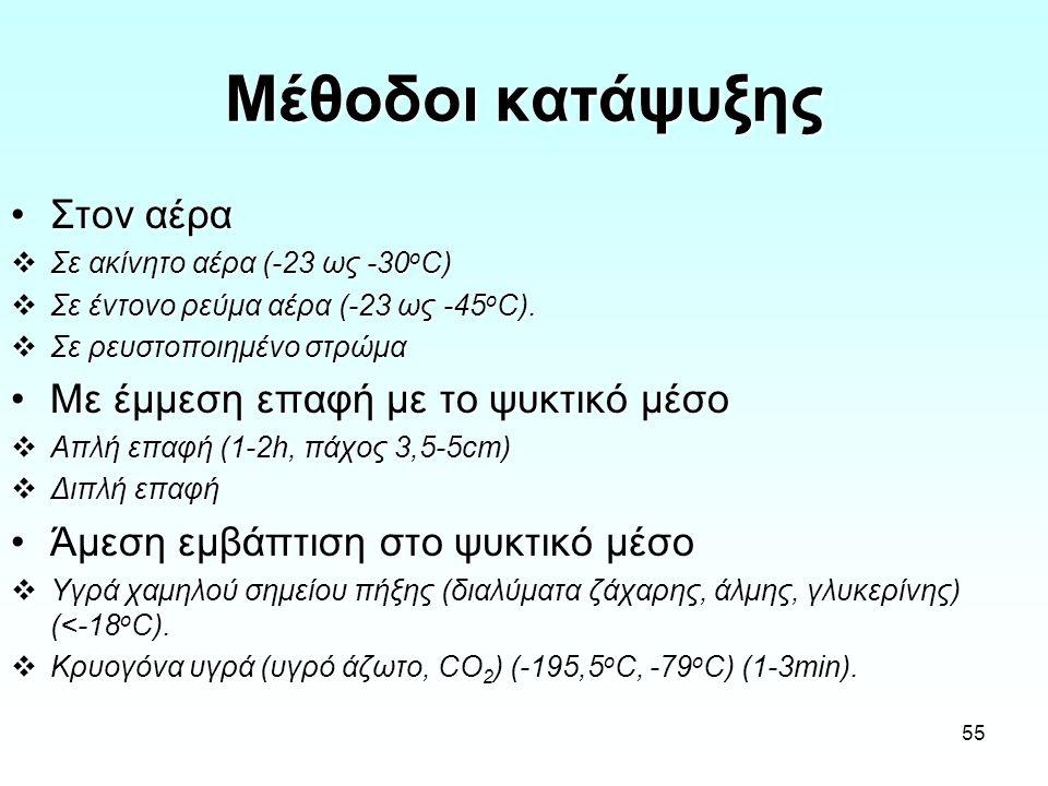 55 Μέθοδοι κατάψυξης Στον αέραΣτον αέρα  Σε ακίνητο αέρα (-23 ως -30 ο C)  Σε έντονο ρεύμα αέρα (-23 ως -45 ο C).  Σε ρευστοποιημένο στρώμα Με έμμε