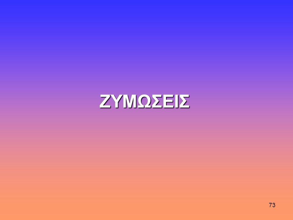 73 ΖΥΜΩΣΕΙΣ