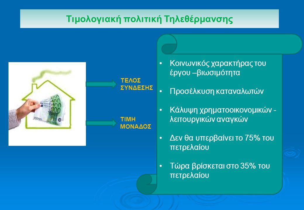 Τιμολογιακή πολιτική Τηλεθέρμανσης ΤΕΛΟΣ ΣΥΝΔΕΣΗΣ ΤΙΜΗ ΜΟΝΑΔΟΣ Κοινωνικός χαρακτήρας του έργου –βιωσιμότητα Προσέλκυση καταναλωτών Κάλυψη χρηματοοικονομικών - λειτουργικών αναγκών Δεν θα υπερβαίνει το 75% του πετρελαίου Τώρα βρίσκεται στο 35% του πετρελαίου