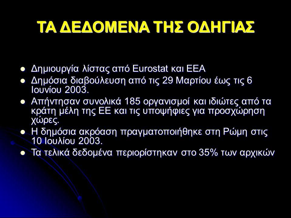 ΤΑ ΔΕΔΟΜΕΝΑ ΤΗΣ ΟΔΗΓΙΑΣ Δημιουργία λίστας από Eurostat και EEA Δημιουργία λίστας από Eurostat και EEA Δημόσια διαβούλευση από τις 29 Μαρτίου έως τις 6 Ιουνίου 2003.