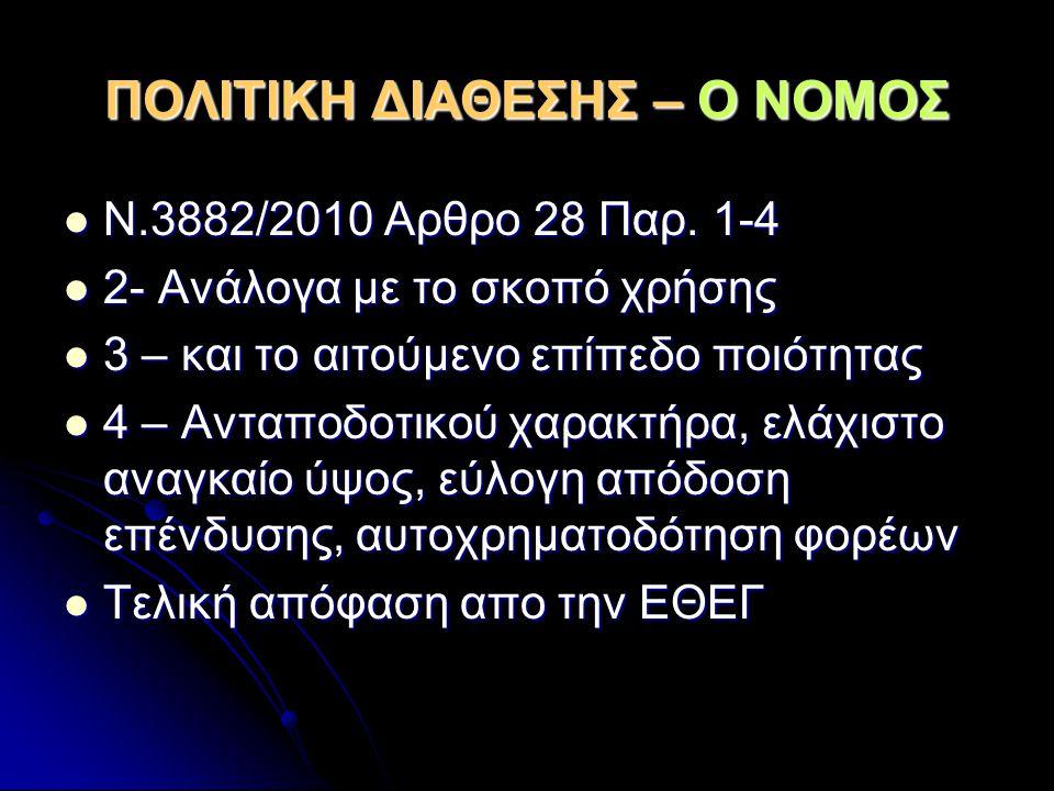 ΠΟΛΙΤΙΚΗ ΔΙΑΘΕΣΗΣ – Ο ΝΟΜΟΣ Ν.3882/2010 Αρθρο 28 Παρ.