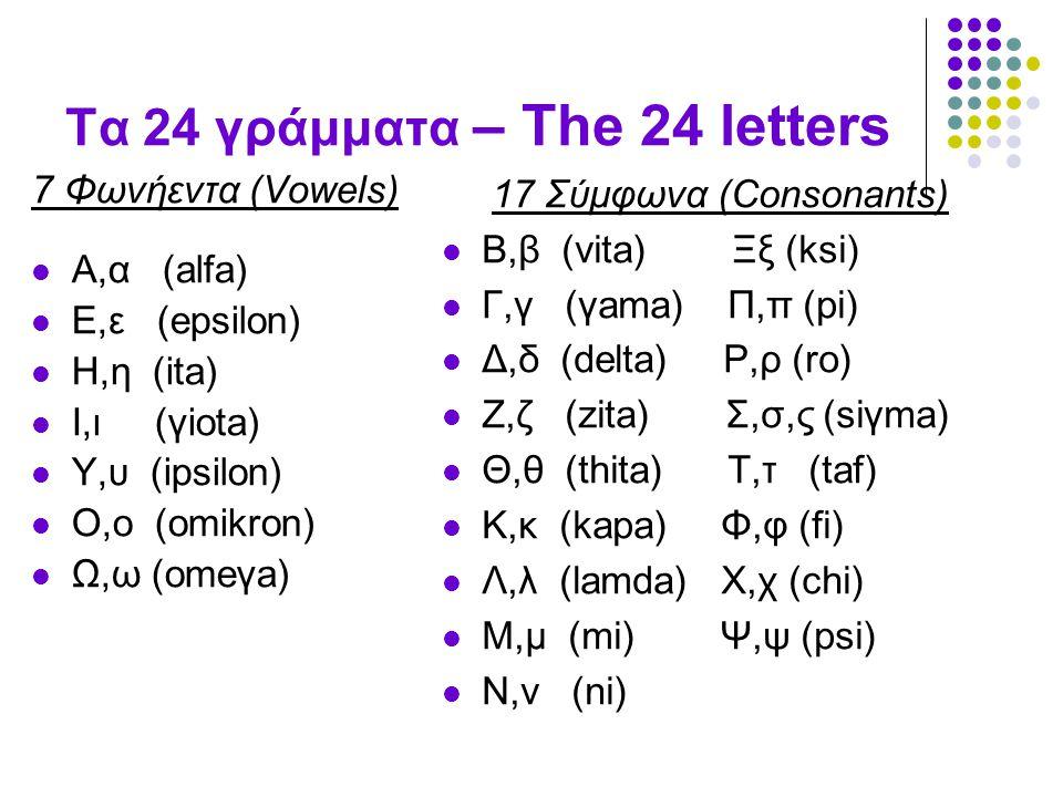 Letters & Ήχοι (μέρος 1 ο ) Τα Φωνήεντα [a] αγάπη (love) [e] Έλενα (Helena) [i] μύτη (nose) [o] ωραίος (handsome) [u] ουρανός (sky) [e] sound = ε (έξοδος: exit) = αι (αίμα: blood) [i] sound = η (ησυχία: quiet) ι (ηρεμία: calm) υ (ύπνος: sleep, nap) ει (ειρήνη: peace) οι (οικογένεια: family) [ο] sound = ο (όχι: no) ω (ώρα: time)