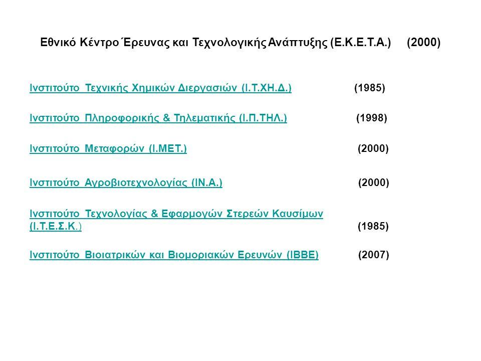 Ινστιτούτο Τεχνικής Χημικών Διεργασιών (Ι.Τ.ΧΗ.Δ.)Ινστιτούτο Τεχνικής Χημικών Διεργασιών (Ι.Τ.ΧΗ.Δ.) (1985) Ινστιτούτο Πληροφορικής & Τηλεματικής (Ι.Π.ΤΗΛ.)Ινστιτούτο Πληροφορικής & Τηλεματικής (Ι.Π.ΤΗΛ.) (1998) Ινστιτούτο Μεταφορών (Ι.ΜΕΤ.)Ινστιτούτο Μεταφορών (Ι.ΜΕΤ.) (2000) Ινστιτούτο Αγροβιοτεχνολογίας (IN.A.)Ινστιτούτο Αγροβιοτεχνολογίας (IN.A.) (2000) Ινστιτούτο Τεχνολογίας & Εφαρμογών Στερεών Καυσίμων (Ι.Τ.Ε.Σ.Κ.)(Ι.Τ.Ε.Σ.Κ.) (1985) Ινστιτούτο Βιοιατρικών και Βιομοριακών Ερευνών (ΙΒΒΕ)Ινστιτούτο Βιοιατρικών και Βιομοριακών Ερευνών (ΙΒΒΕ) (2007) Εθνικό Κέντρο Έρευνας και Τεχνολογικής Ανάπτυξης (Ε.Κ.Ε.Τ.Α.) (2000)