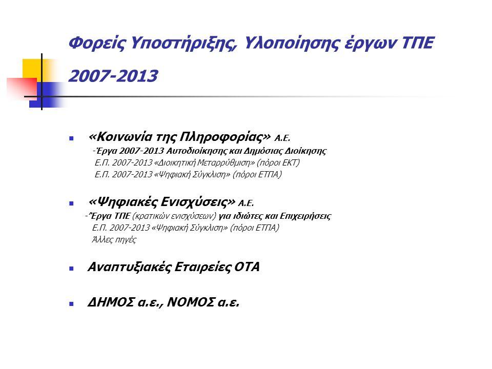 Φορείς Υποστήριξης, Υλοποίησης έργων ΤΠΕ 2007-2013 «Κοινωνία της Πληροφορίας» Α.Ε. -Έργα 2007-2013 Αυτοδιοίκησης και Δημόσιας Διοίκησης Ε.Π. 2007-2013
