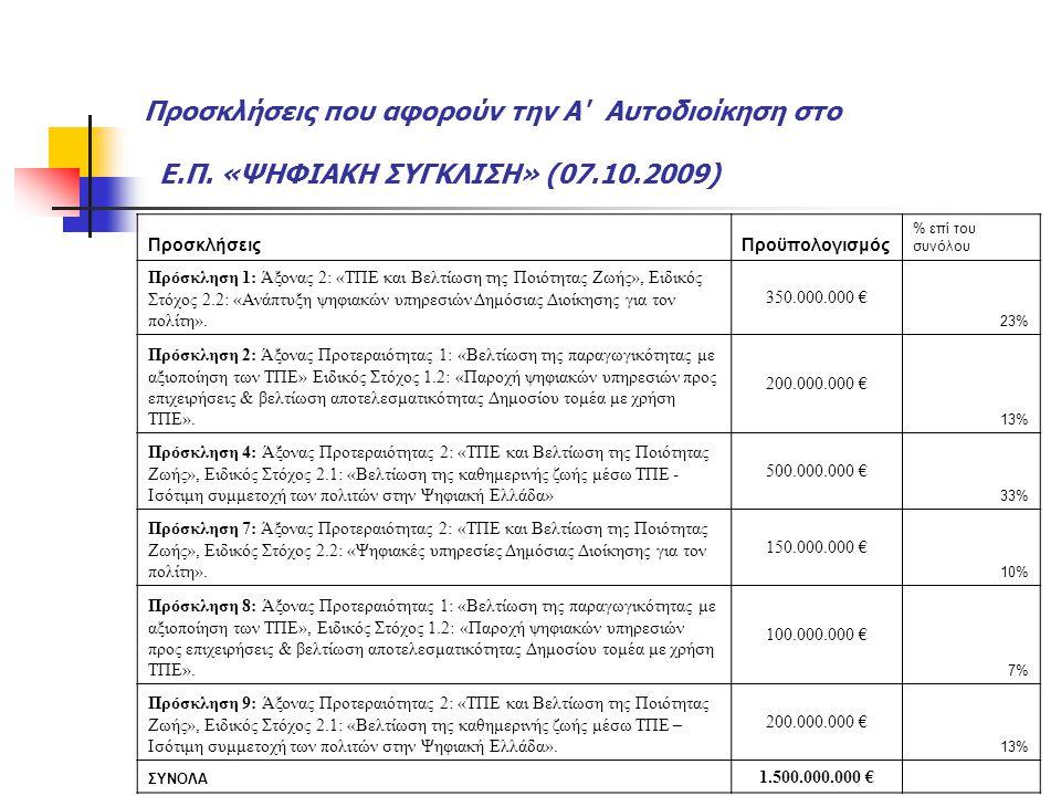 Προσκλήσεις που αφορούν την Α' Αυτοδιοίκηση στο Ε.Π. «ΨΗΦΙΑΚΗ ΣΥΓΚΛΙΣΗ» (07.10.2009) ΠροσκλήσειςΠροϋπολογισμός % επί του συνόλου Πρόσκληση 1: Άξονας 2