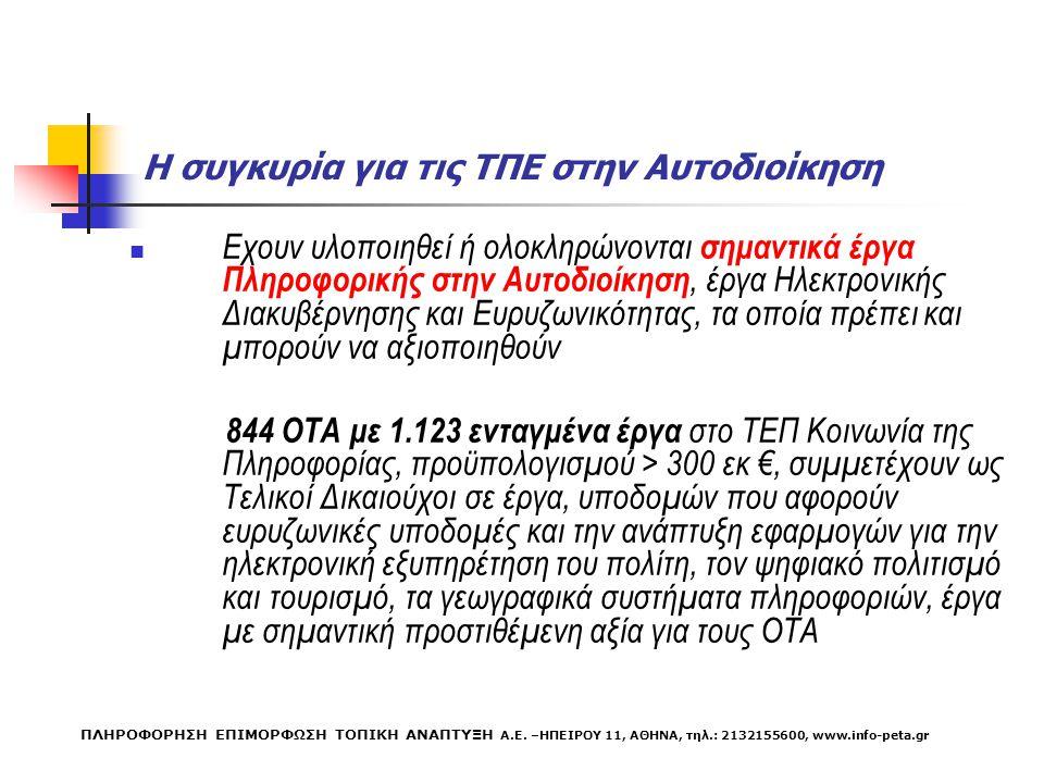 Η συγκυρία για τις ΤΠΕ στην Αυτοδιοίκηση Διαμορφώνεται ανθρώπινο δυναμικό στην Αυτοδιοίκηση (πολιτικό προσωπικό και εργαζόμενοι στους ΟΤΑ), το οποίο χρησιμοποιεί υπολογιστές και πληροφοριακά συστήματα, κατανοεί την ανάγκη να προχωρήσει η Αυτοδιοίκηση προς τον «Ψηφιακό Δήμο», ενώ δημιουργούνται και ομάδες υποστήριξης των έργων ΤΠΕ στους ΟΤΑ Η «ΔΙΟΙΚΗΤΙΚΗ ΜΕΤΑΡΡΥΘΜΙΣΗ» στην Αυτοδιοίκηση, με την μορφή του ΚΑΠΟΔΙΣΤΡΙΑ ΙΙ, αλλά και του «ΨΗΦΙΑΚΟΥ ΔΗΜΟΥ», αποτελεί ισχυρότατο κίνητρο για να τρέξουν οι ΤΠΕ στην Αυτοδιοίκηση.
