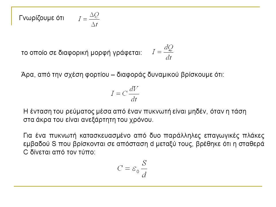 όπου ε 0 μια σταθερά που ορίζεται ως: ε 0 = 8.854 pF/m και ονομάζεται ηλεκτρική διαπερατότητα.