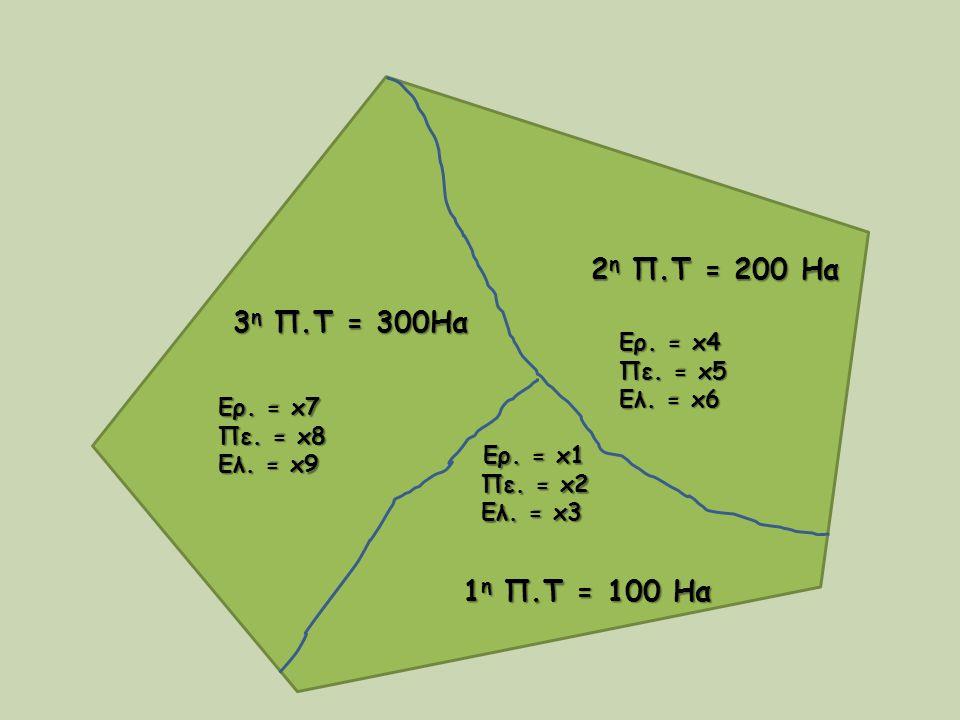 1 η Π.Τ = 100 Ηα 2 η Π.Τ = 200 Ηα 3 η Π.Τ = 300Ηα Ερ. = x1 Πε. = x2 Πε. = x2 Ελ. = x3 Ελ. = x3 Ερ. = x4 Ερ. = x4 Πε. = x5 Πε. = x5 Ελ. = x6 Ελ. = x6 Ε