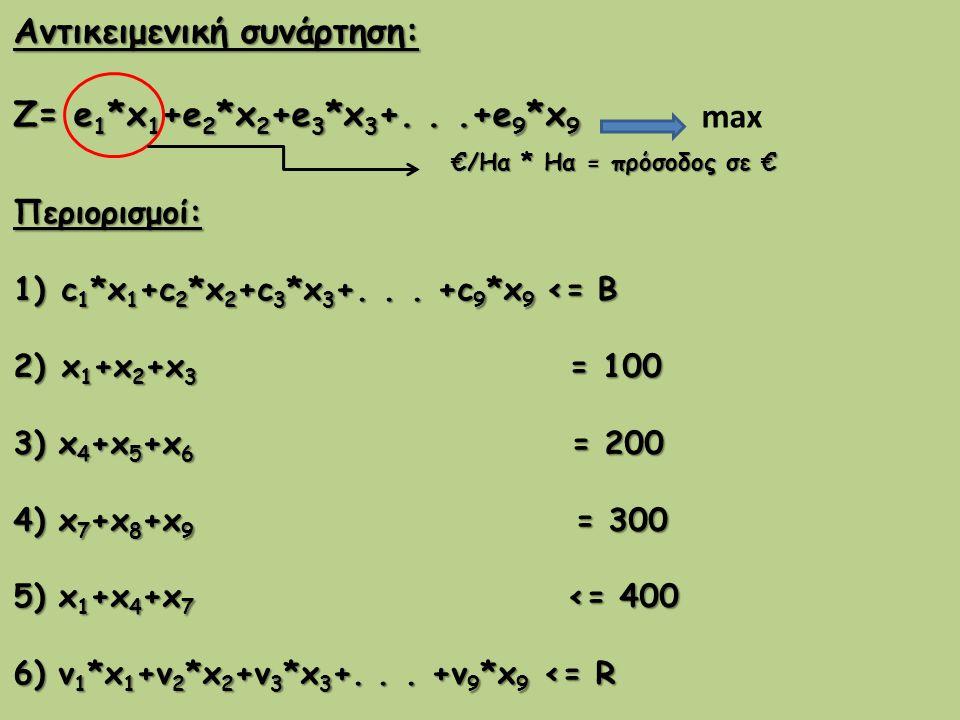 Αντικειμενική συνάρτηση: Ζ= e 1 *x 1 +e 2 *x 2 +e 3 *x 3 +...+e 9 *x 9 max Περιορισμοί: 1)c 1 *x 1 +c 2 *x 2 +c 3 *x 3 +... +c 9 *x 9 <= B 2)x 1 +x 2