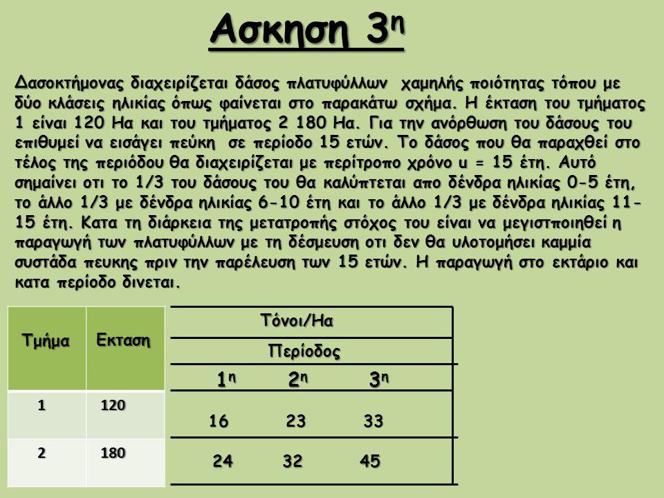 Ασκηση 3 η Ασκηση 3 η Δασοκτήμονας διαχειρίζεται δάσος πλατυφύλλων χαμηλής ποιότητας τόπου με δύο κλάσεις ηλικίας όπως φαίνεται στο παρακάτω σχήμα. Η