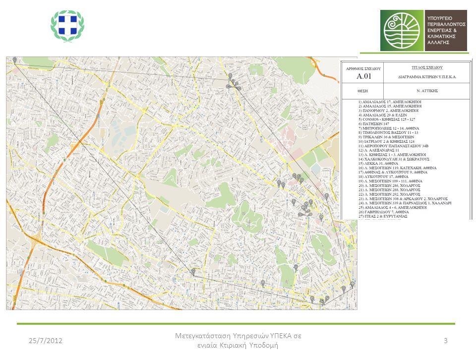 ΕΛΛΗΝΙΚΗ ΔΗΜΟΚΡΑΤΙΑ 25/7/20123 Μετεγκατάσταση Υπηρεσιών ΥΠΕΚΑ σε ενιαία Κτιριακή Υποδομή