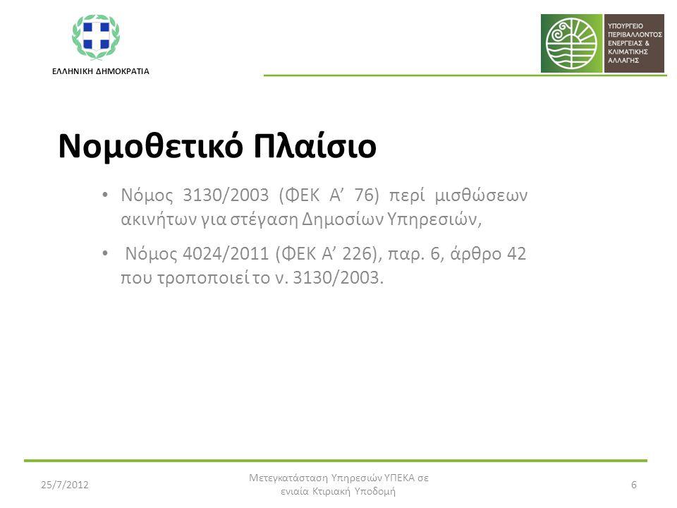 ΕΛΛΗΝΙΚΗ ΔΗΜΟΚΡΑΤΙΑ Νομοθετικό Πλαίσιο Νόμος 3130/2003 (ΦΕΚ Α' 76) περί μισθώσεων ακινήτων για στέγαση Δημοσίων Υπηρεσιών, Νόμος 4024/2011 (ΦΕΚ Α' 226), παρ.