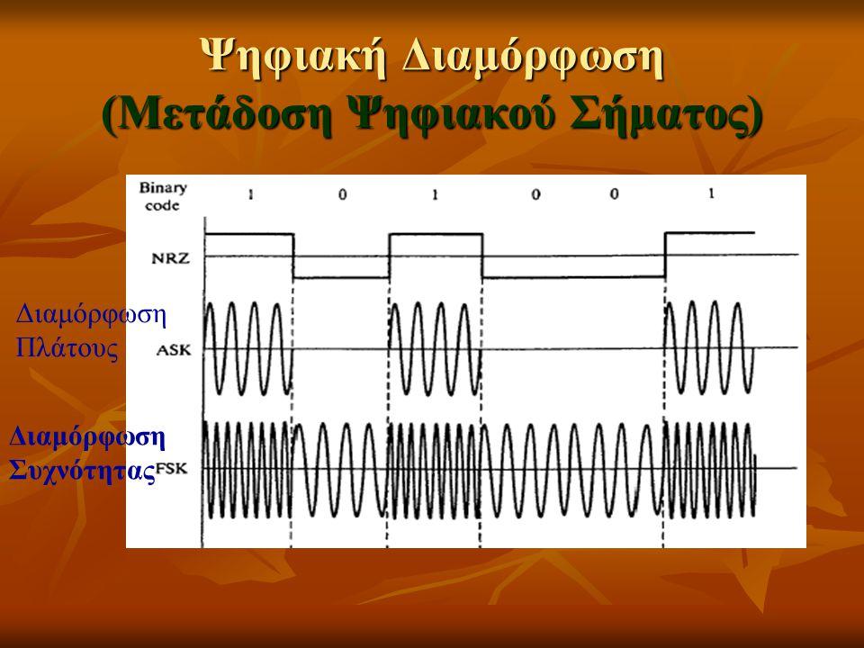 Ψηφιακή Διαμόρφωση (Μετάδοση Ψηφιακού Σήματος) Διαμόρφωση Πλάτους Διαμόρφωση Συχνότητας