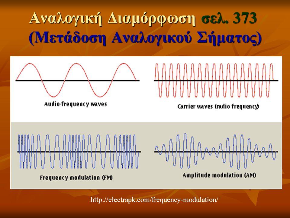 http://electrapk.com/frequency-modulation/ Αναλογική Διαμόρφωση σελ.