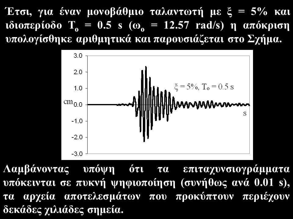 Έτσι, για έναν μονοβάθμιο ταλαντωτή με ξ = 5% και ιδιοπερίοδο Τ ο = 0.5 s (ω ο = 12.57 rad/s) η απόκριση υπολογίσθηκε αριθμητικά και παρουσιάζεται στο