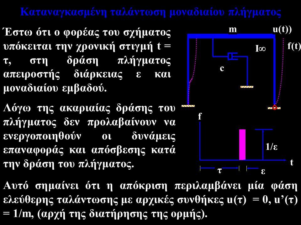 Καταναγκασμένη ταλάντωση μοναδιαίου πλήγματος m ΙΙ u(t)) c f(t) f t 1/ε τ ε Έστω ότι ο φορέας του σχήματος υπόκειται την χρονική στιγμή t = τ, στη δ