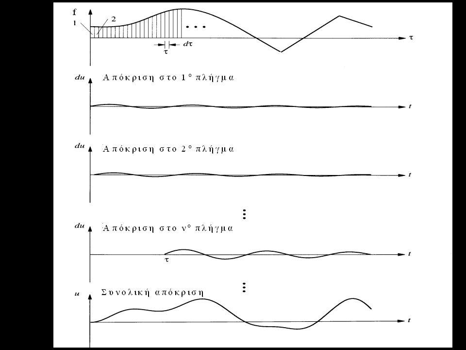 Στο όριο, για απειροστή διάρκεια δράσης κάθε πλήγματος, το άθροισμα μετατρέπεται σε ολοκλήρωμα και η απόκριση προκύπτει ως: u(t) = = f(τ) e -ξωο(t-τ) sin[ω d (t-τ)]dτ Η σχέση αυτή είναι γνωστή ως ολοκλήρωμα του Duhamel και παρέχει την δυνατότητα υπολογισμού της απόκρισης μονοβάθμιου ταλαντωτή σε τυχούσα διέγερση (προσδιορισμένης είτε αναλυτικά είτε ψηφιακά).