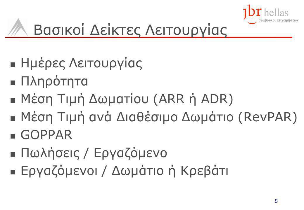 8 Βασικοί Δείκτες Λειτουργίας Ημέρες Λειτουργίας Πληρότητα Μέση Τιμή Δωματίου (ARR ή ADR) Μέση Τιμή ανά Διαθέσιμο Δωμάτιο (RevPAR) GOPPAR Πωλήσεις / Εργαζόμενο Εργαζόμενοι / Δωμάτιο ή Κρεβάτι