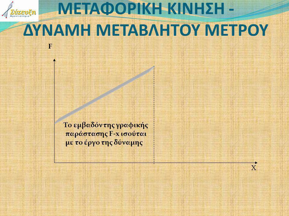ΜΕΤΑΦΟΡΙΚΗ ΚΙΝΗΣΗ - ΔΥΝΑΜΗ ΜΕΤΑΒΛΗΤΟΥ ΜΕΤΡΟΥ F X Το εμβαδόν της γραφικής παράστασης F-x ισούται με το έργο της δύναμης